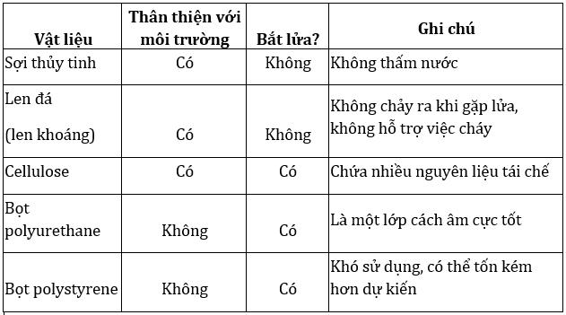 tam-panel-mai-san-pham-cach-nhiet-hoan-hao-1
