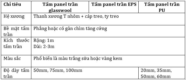 tam-panel-tran-chong-nong-nha-xuong-1