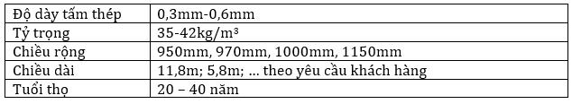 tong-quan-ve-tam-panel-trung-quoc-12